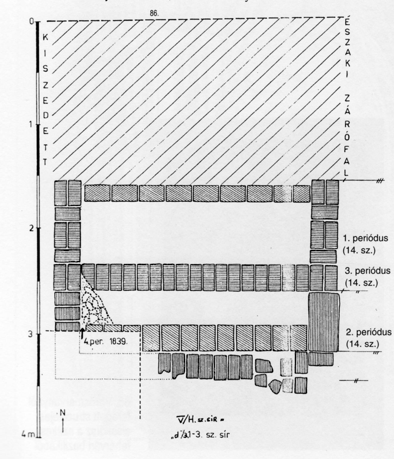 2. A bazilika északi mellékhajójában 1969-ben Kralovánszky Alán által feltárt sír